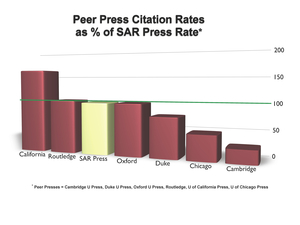 SAR Press Program Impact