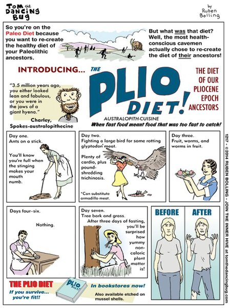Plio Diet Cartoon