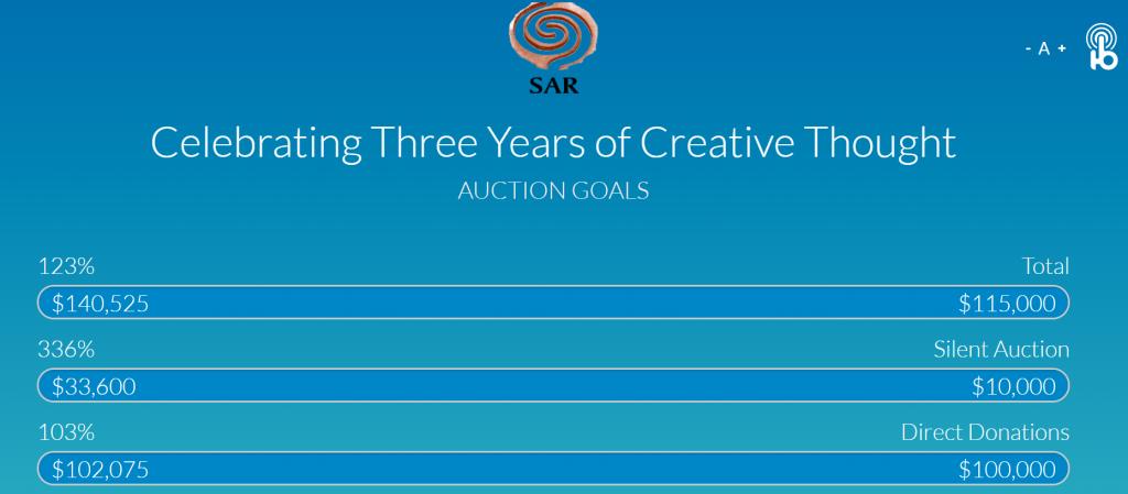 Auction Goals