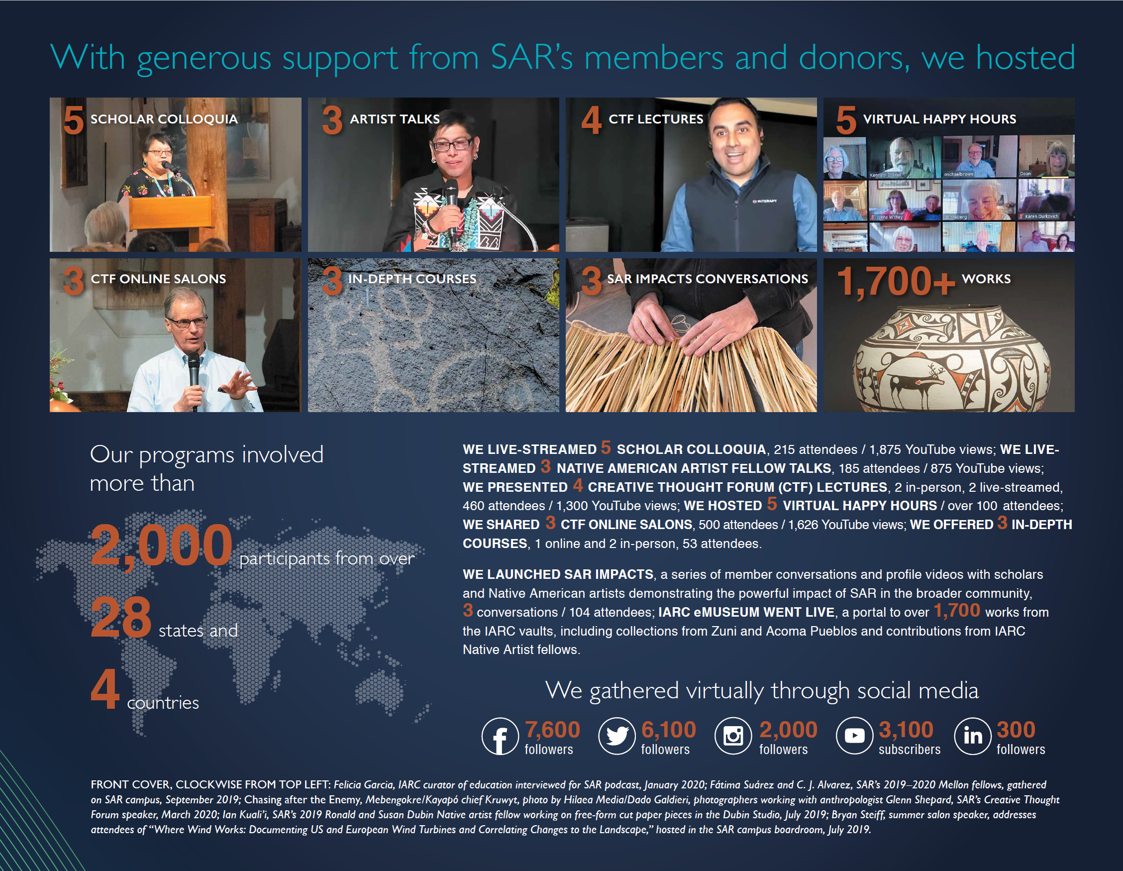 SAR Annual Report Stats